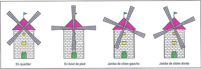 Moulin-langage-2.jpg