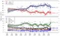 NZ opinion polls 2005-2008 - parties - split.png