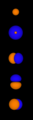 Neon orbitals rotated.png