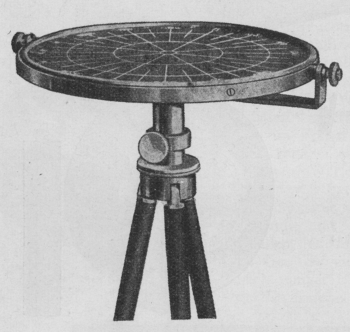 Nephoscope Wikipedia