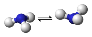 Nitrogen inversion - Nitrogen inversion in ammonia