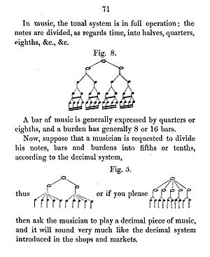 Tonal system - A page in the tonal system book