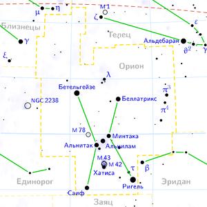 Знаки зодиака  характеристика знаков зодиака даты картинки