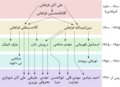 Pedigree-of-Persian-radif-masters.png