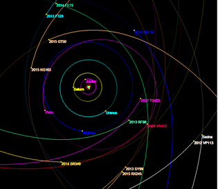 Planet nine-etnos now-close-new.png