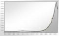 Population Statistics Rostock.png
