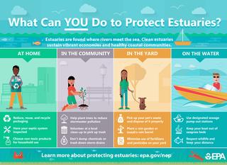 National Estuary Program