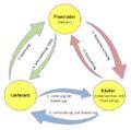 Prozessablauf bei Finetrading.png