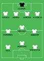 Real Madrid 20may98 lineup.png