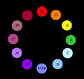 Scriabin-Circle.png