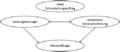 Sozialversicherungsmodell.png