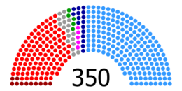 Spanish Congress of Deputies after 2011 election.png