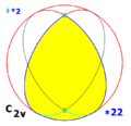 Sphere symmetry group c2v.png