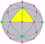 Sphere symmetry group o.png