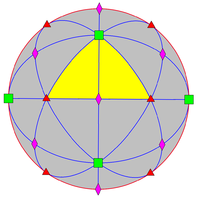 external image 200px-Sphere_symmetry_group_o.png