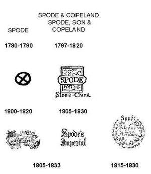 Spode - Image: Spode 1