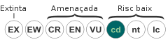 Status iucn2.3 CD-ca.svg