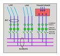 Substation-diagram.png