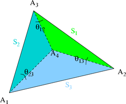 Tetrahedron with faces and dihedral angles.png