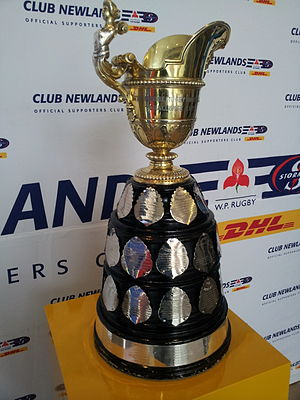 Currie Cup - The Currie Cup trophy