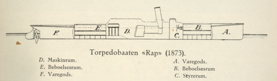 Torpedoboat rap 1873