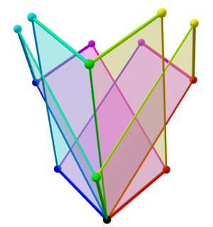 Tree of weak orderings in concertina cube 376.png