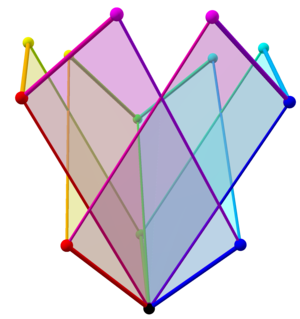 Tree of weak orderings in concertina cube 708.png