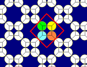 Truncated square tiling circle packing.png