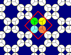 Truncated square tiling - Image: Truncated square tiling circle packing