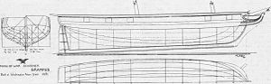 USS Grampus (1821) - Plans of USS Grampus