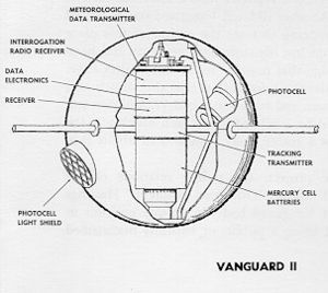 Vanguard 2 - Vanguard 2 satellite sketch