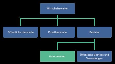 download Consulting Banking: Vom Risikomanagement zum Firmenkunden