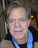 William H. Macy: Alter & Geburtstag