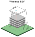 Wireless TSV (model).PNG