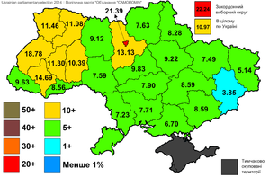 Self Reliance (political party) - Party support (% of the votes cast) in different regions of Ukraine (in the 2014 election).