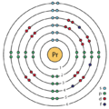59 praseodymium (Pr) enhanced Bohr model.png