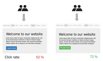 A/B testing - Example of A/B testing on a website. By randomly serving visitors two versions of a website that differ only in the design of a single button element, the relative efficacy of the two designs can be measured.