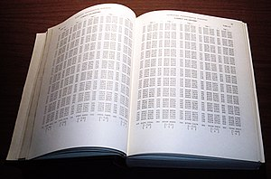 Lookup table - Part of a 20th-century table of common logarithms in the reference book Abramowitz and Stegun.