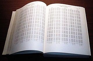 <i>Abramowitz and Stegun</i> mathematical reference work edited by M. Abramowitz and I. Stegun