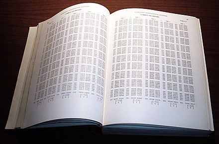 Part of a 20th-century table of common logarithms in the reference book Abramowitz and Stegun. Abramowitz&Stegun.page97.agr.jpg