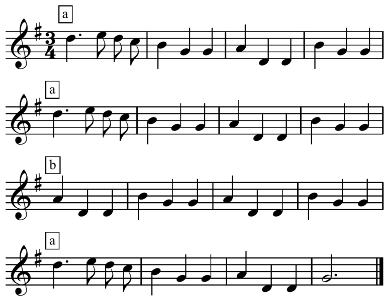 http://upload.wikimedia.org/wikipedia/commons/thumb/2/2e/Ach%21_due_lieber_Augustin_repetition.png/770px-Ach%21_due_lieber_Augustin_repetition.png