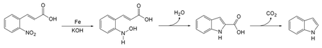 Baeyer-Emmerling indole reaction mechanism