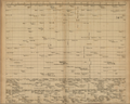 Barbeu-Dubourg - Chronographie (Tableau 34).png