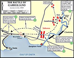 Description de l'image Battle of Garigliano (1503) 01.jpg.