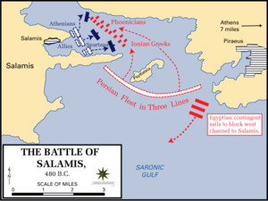 Schematic Diagram Ilrating Events During The Battle Of Salamis