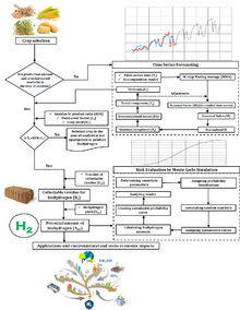decomposition of time series wikipedia