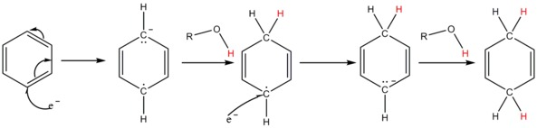Reaction mechanism of the Birch reduction