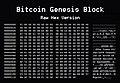 Bitcoin-Genesis-block.jpg