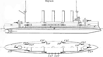 Bayan-class cruiser - Right elevation and deck plan as depicted in Brassey's Naval Annual 1902