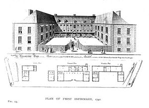 Bristol Royal Infirmary - Plan of the first infirmary, 1742